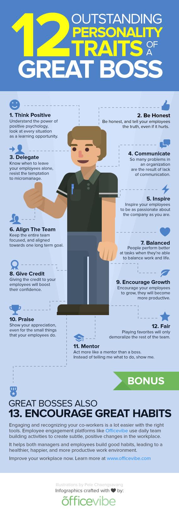Infographic Persoonlijkheidskenmerken van een fantastische baas